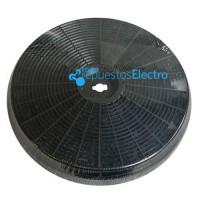 Filtro de carbón activo para las campanas de las marcas Bosch, Siemens